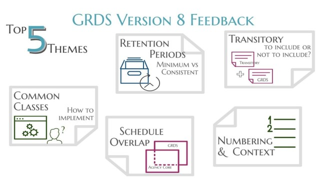 GRDS v8 top 5 themes