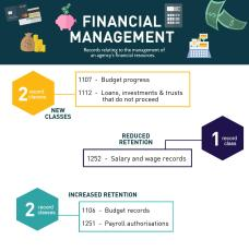 infographic-for-records-connect-blog-grds-financial-management