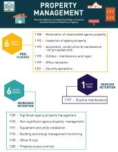 infographic-for-records-connect-blog-grds-property-management